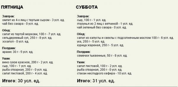 Кремлевская диета на неделю, кремлевская диета — отзывы.